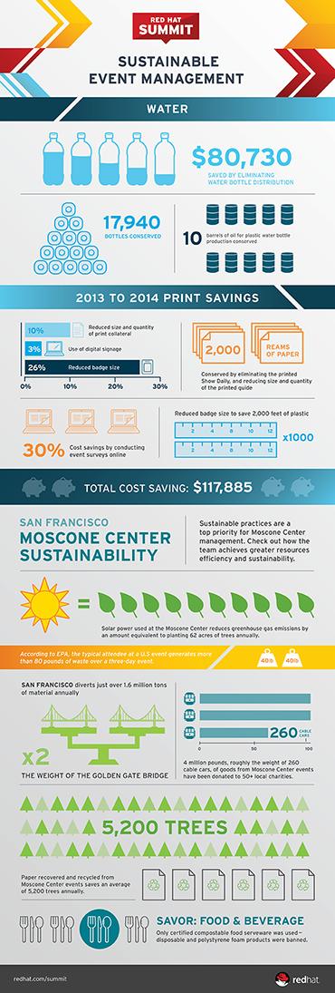 RH_Summit_Infographic