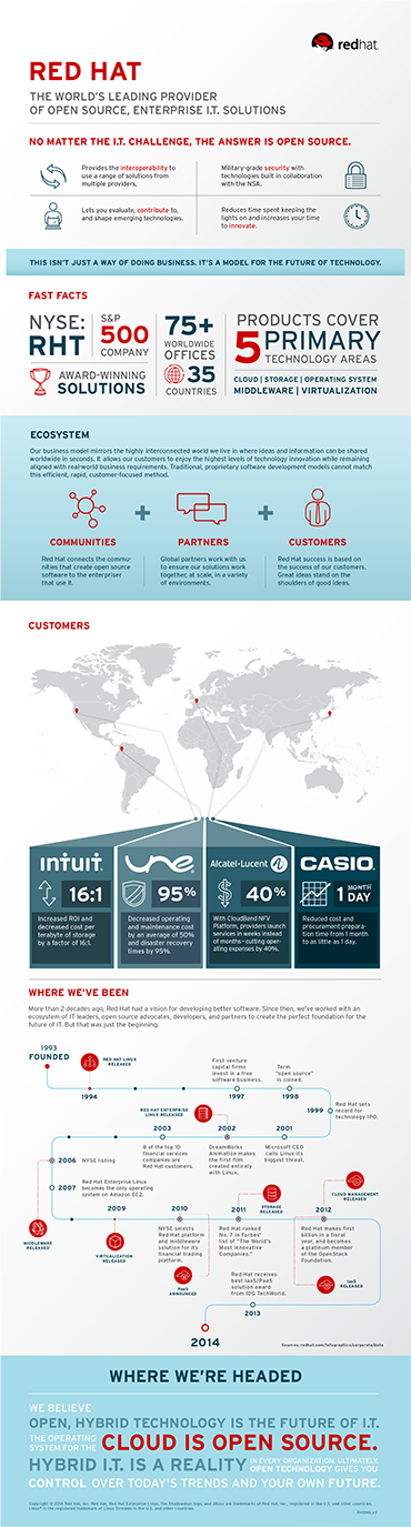 RH_Infographic2
