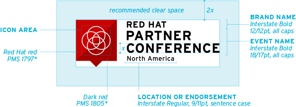 large_diagram