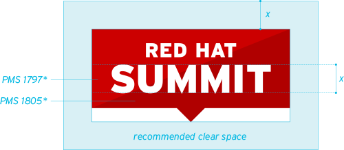 summitdiagram