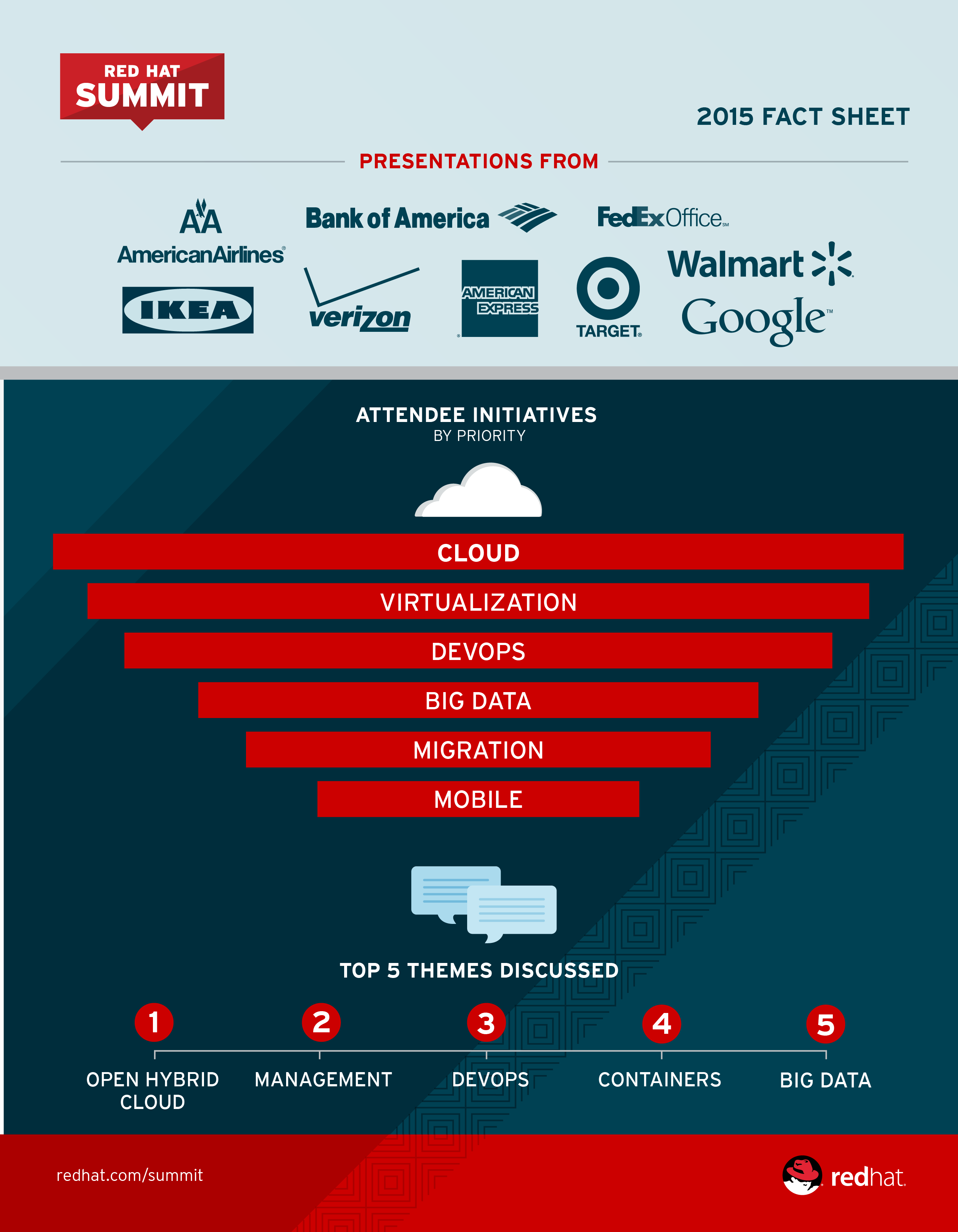 infographics  u2013 red hat brand standards